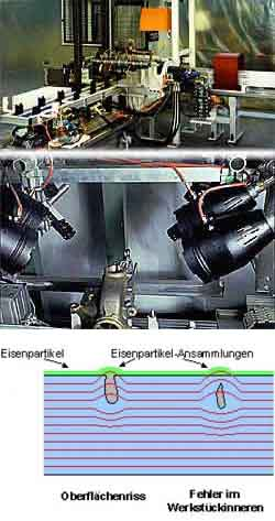 Magnetpulverprüfung; Magnetpulver-Rissprüfung