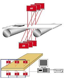 Dickenmessung von Bahnware, Laser-Dickenmessung