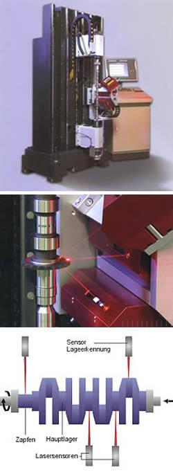 Lasermesstechnik, Lasermesssysteme