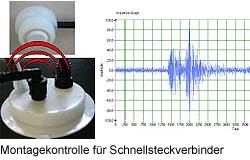 Akustische Prozesskontrolle