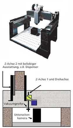 Mikromontageanlagen, Mikromontage
