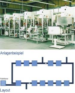 Montageanlagen, Montageautomaten, Montagemaschinen