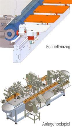 Schnelleinzug, Schnelleinzug-Montageanlagen