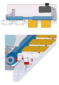 Schnelleinzug-Längstransfersysteme