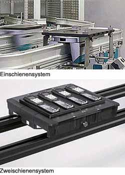 Transfersysteme mit Selbstfahrenden Werkstückträgern