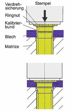 Einpressverbinder-Fügetechnik