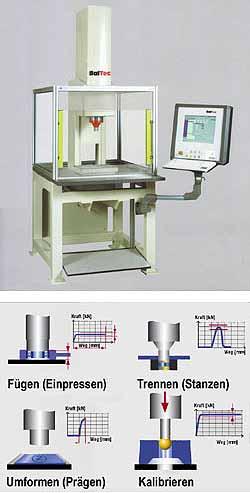Automatische Montagepressen