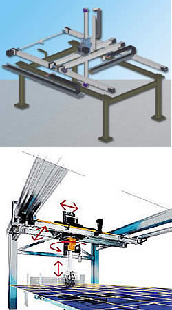 Flächenportale, Flächen-Portalroboter, Raumportale