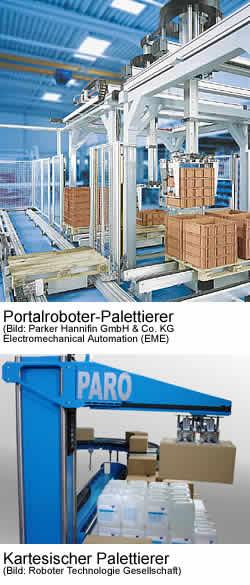 Linearachsen Palettierroboter, Linearkinematik-Palettierroboter