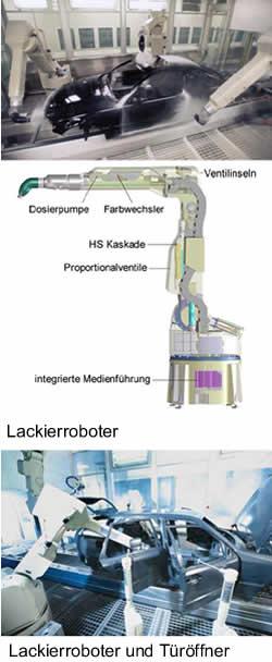 Lackierroboter, Beschichtungsroboter