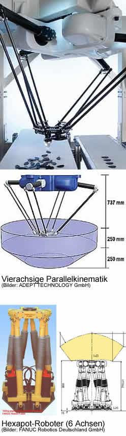 Parallelkinematik-Roboter, Hexapod-Roboter
