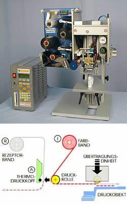 Thermotransfer-Direktdruck, Thermodirektdruck