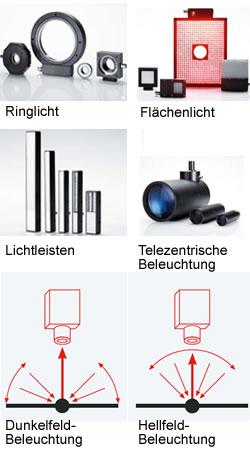LED-Beleuchtungen für die Bildverarbeitung