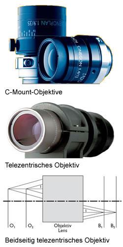 Objektive für die industrielle Bildverarbeitung, Objektive