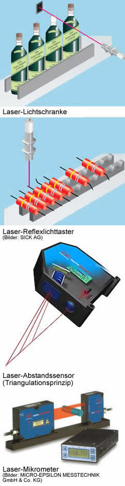 Lasersensoren, Laser-Sensoren