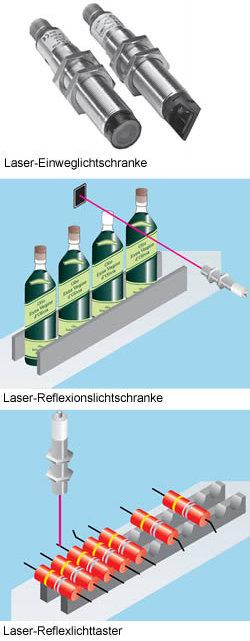 Laserlichtschranken, Laser-Lichtschranken