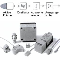 Elektromagnetische Sensoren, Mechanische und Akustische Sensoren