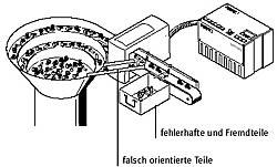 Abbildung Funktionsprinzip