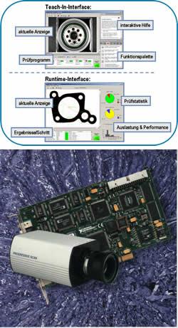 Bildverarbeitungssystem NI PCI/PXI - VBAI