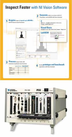 Bildverarbeitungs-Plattform NI PCI/PXI-VDM