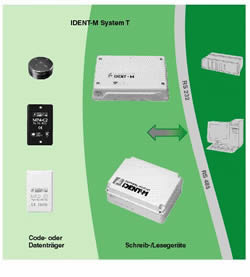 Identsystem IDENT-M System T