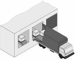 Positionierung von LKW-Entladerampen