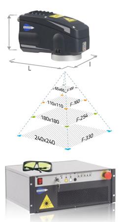 Lasermarkierer Ytterbium-Faserlaser TF420