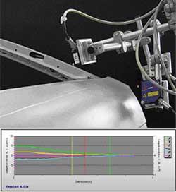 Roboter-Positionsregelung VMT RP